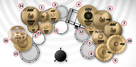 Le set de cymbales de Christoph Schneider